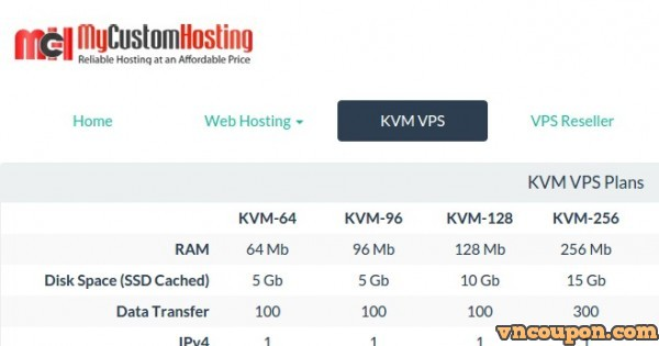 My Custom Hosting – Canada KVM VPS Best Price