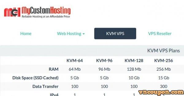 My Custom Hosting – Canada KVM VPS Best Price