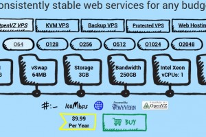 Secure Dragon LLC – VPS starting at $5每年 – 9 US位置