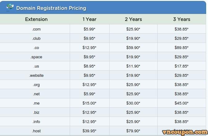 hostgator-domain-registration-pricing