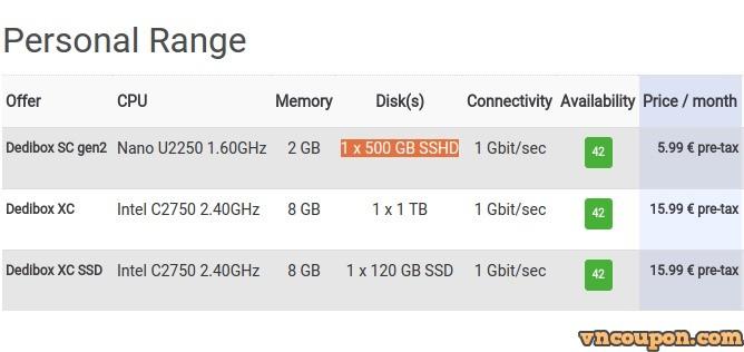 Online.net-Dedibox-Dedicated-Server-Personal-Range