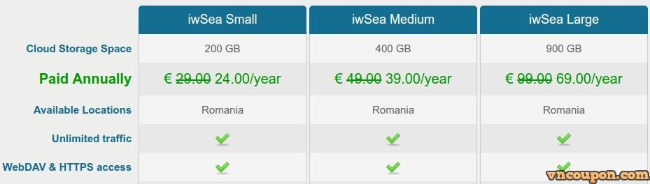 iwSea-Cloud-Storage-Plans-VNCoupon-Promotions